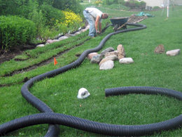 Yard Drainage Systems Installation in St. Louis